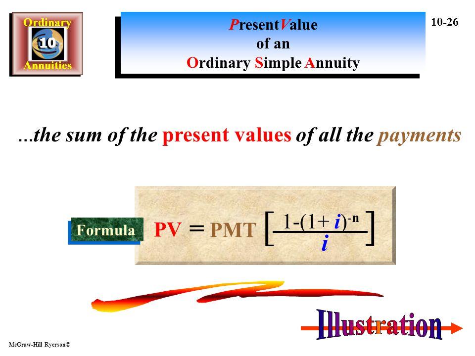 [ ] = PMT i Illustration 1-(1+ i)-n PV